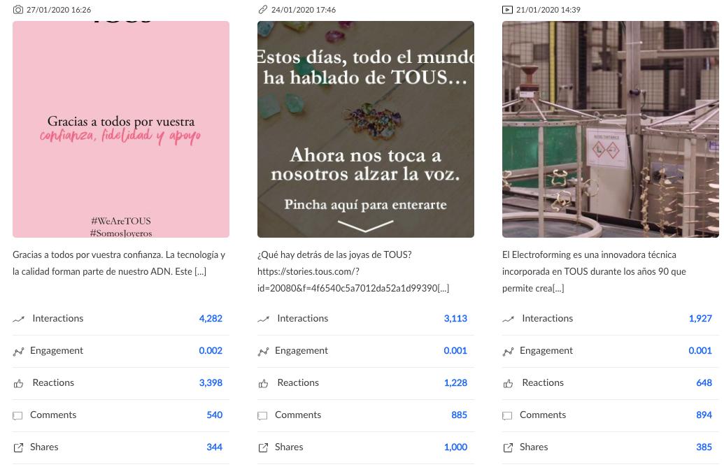 Posts en el perfil de Facebook de Tous España en reacción al escándalo y métricas